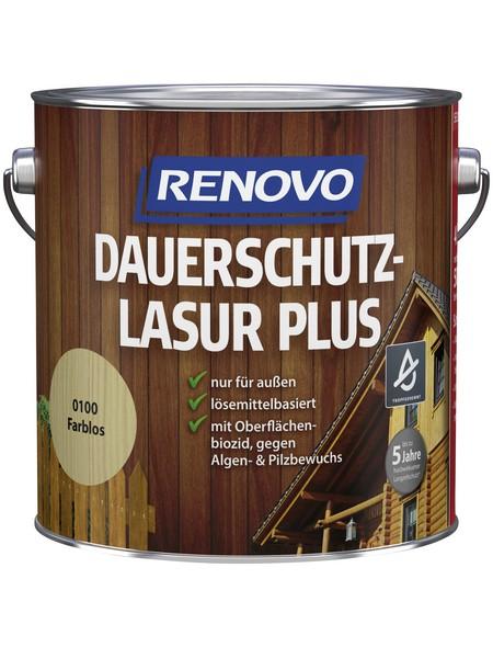 Holzschutz-Lasur Farblos
